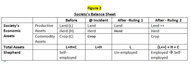 society balance sheet